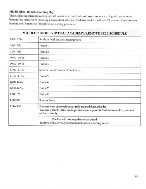 Middle School Remote Learning Day Schedule